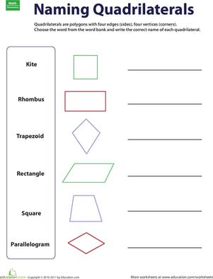 Naming Quadrilaterals