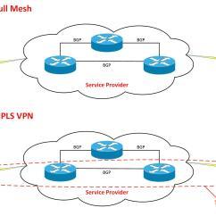 Mpls Network Diagram Visio Solar Wiring Batteries Cisco Ccnp Training Bootcamp Roundup Saintdle