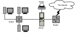 Sample-network-diagram
