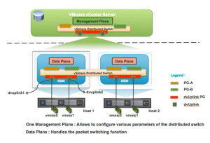 vsphere-distributed-switch