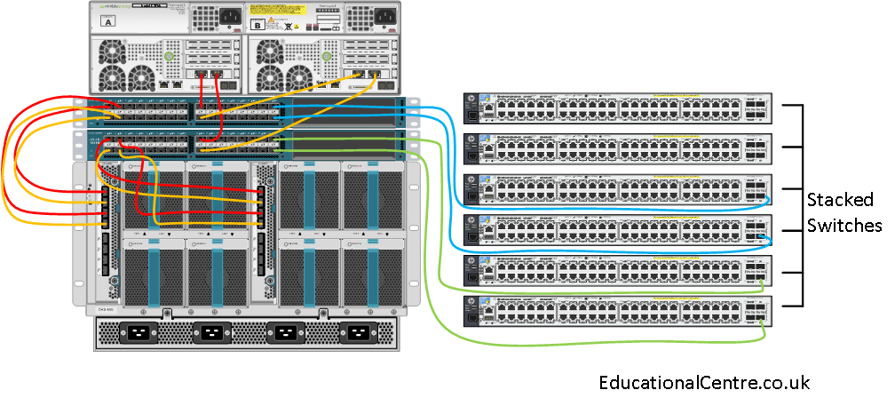 deploy a cisco ucs system part from scratch for vmware esxi cisco ucs diagram pre reqs