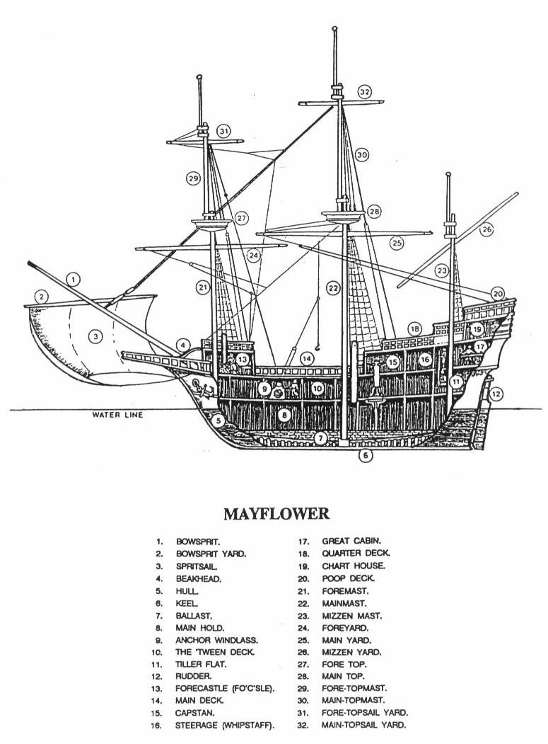 irving blake: all the parts of a ship