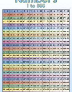 Numbers also front back double sided chart rh educationalmaterials