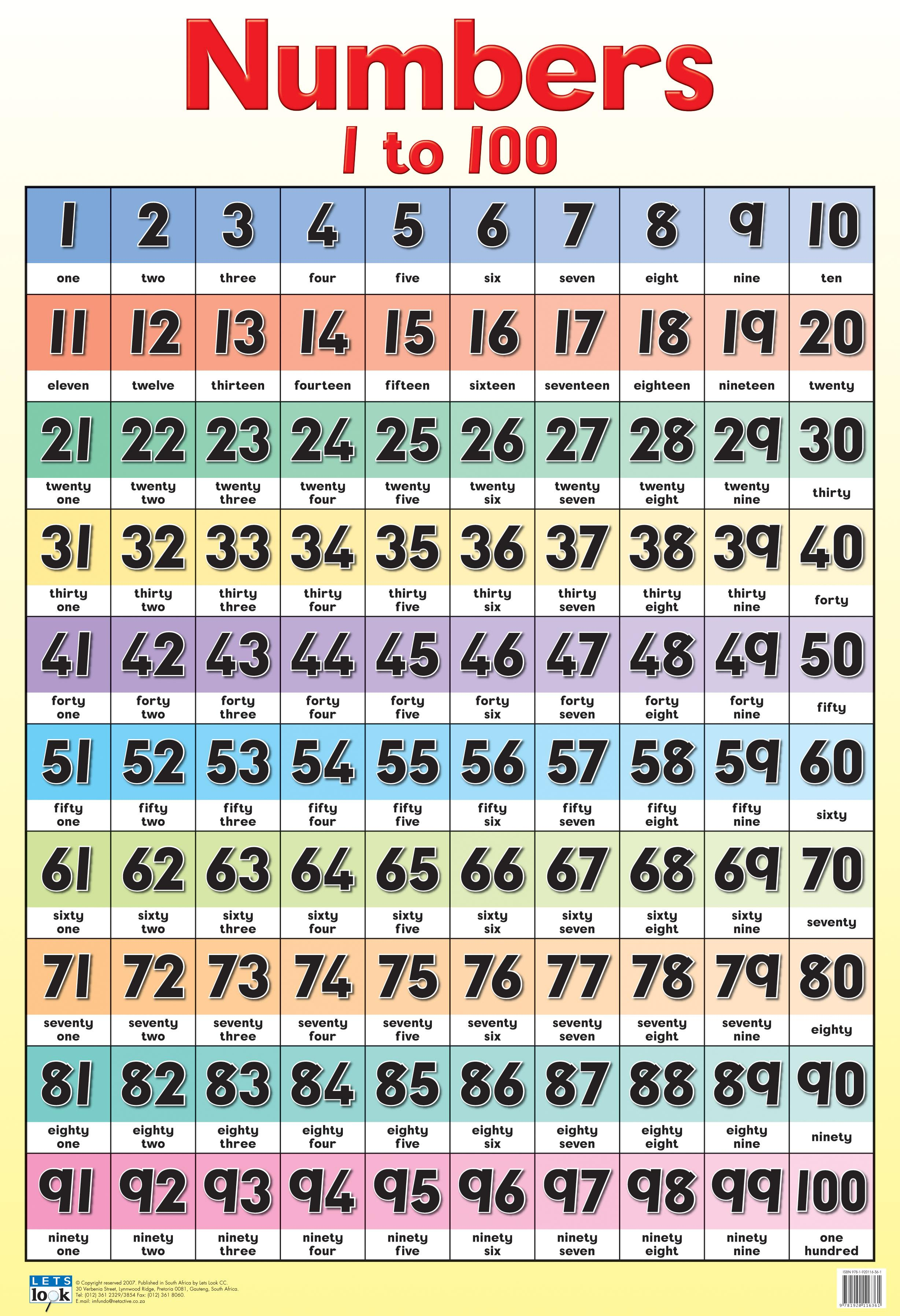 Numbers 1 100 Wall Chart Laminated 76cm X 52cm