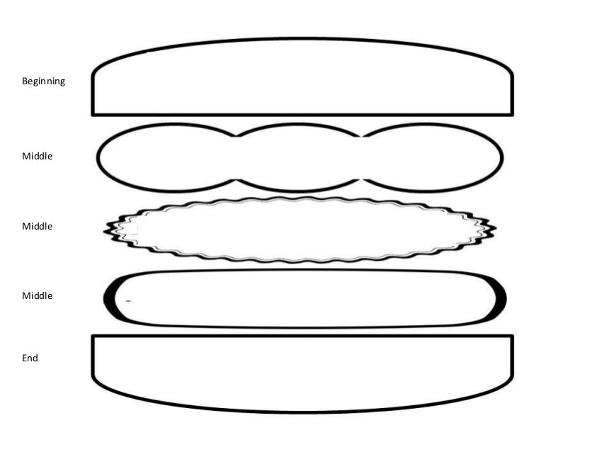 "Search Results for ""Hamburger Graphic Organizer"