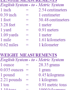 Grades and math middle school measurement metric system english conversion scale also rh educationquizzes