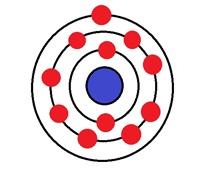 GCSE atomic structure - including protons