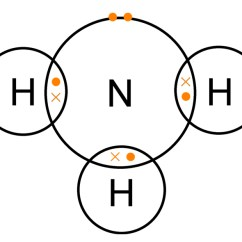 What Is A Dot Diagram In Chemistry Simple Car Wiring Diagrams Gcse Bonding - The Attraction Formed Between Atoms
