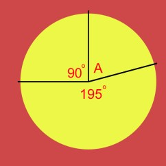 360 Degree Circle Diagram 88 Crx Stereo Wiring Ks3 Shapes Angles - The Difference Between Obtuse And Acute