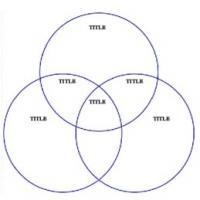 Venn Diagram Templates | 2circle, 3circle and 4circle