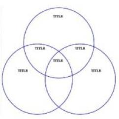Using A Venn Diagram To Compare And Contrast Caravan Electrics Wiring Templates 2 Circle 3 4 Education World