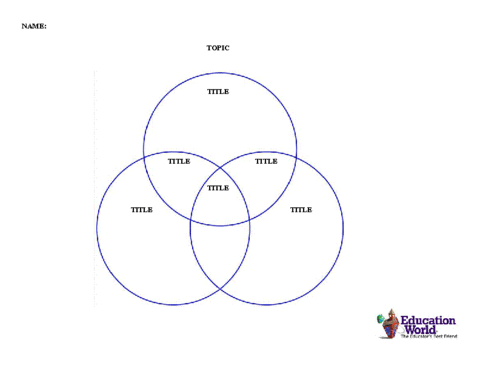 3 ring venn diagram template sony cdx gt32w wiring three circle education world search