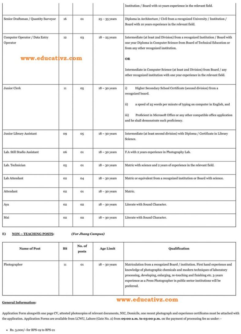 Women University Jobs 2019 LCWU Jhang and Lahore Campus
