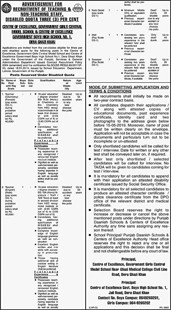 Danish School Jobs 2019 DG Khan Teaching Staff & Others
