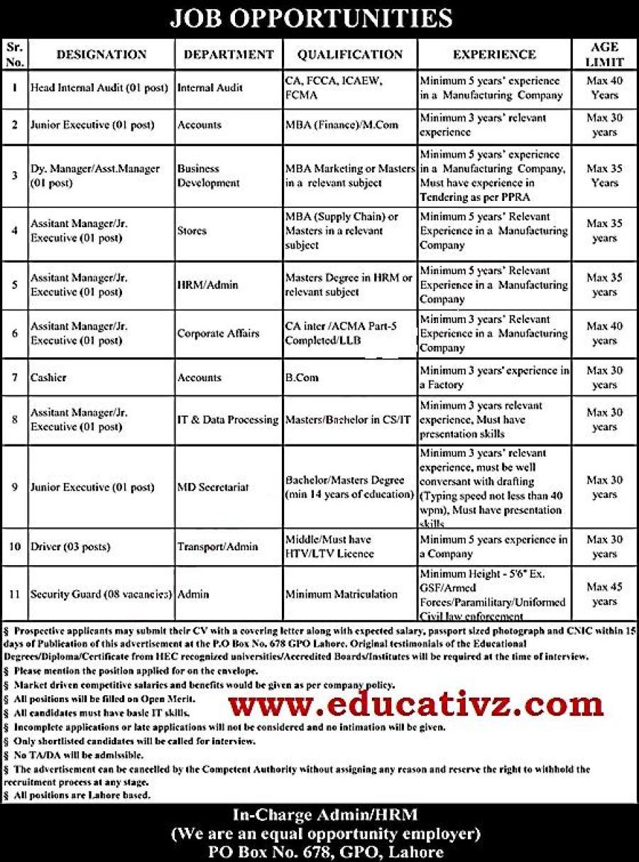 Lahore Jobs 2019