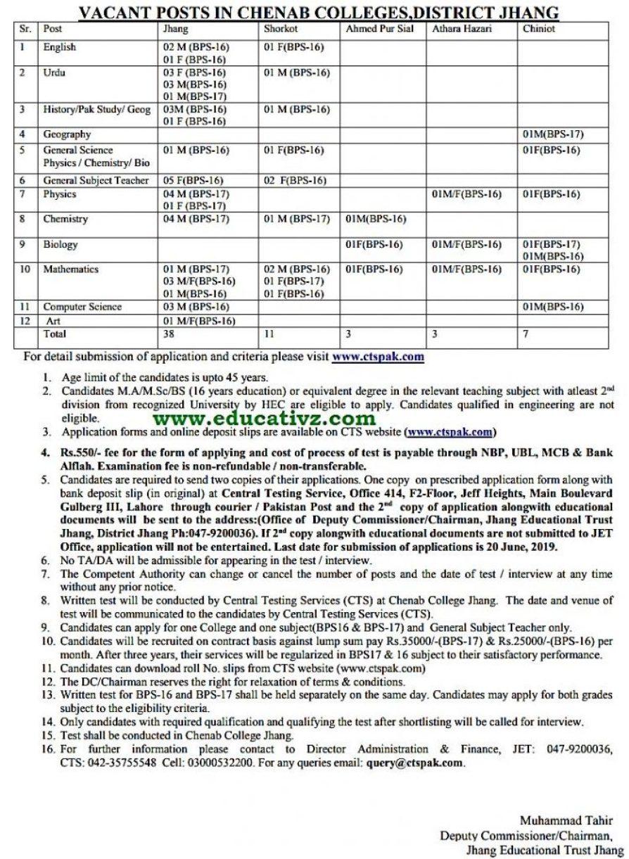 Chenab College Jobs