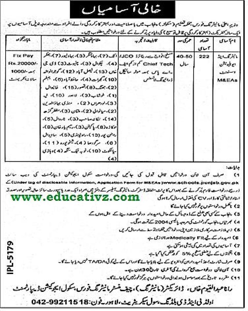Education Department Punjab Jobs