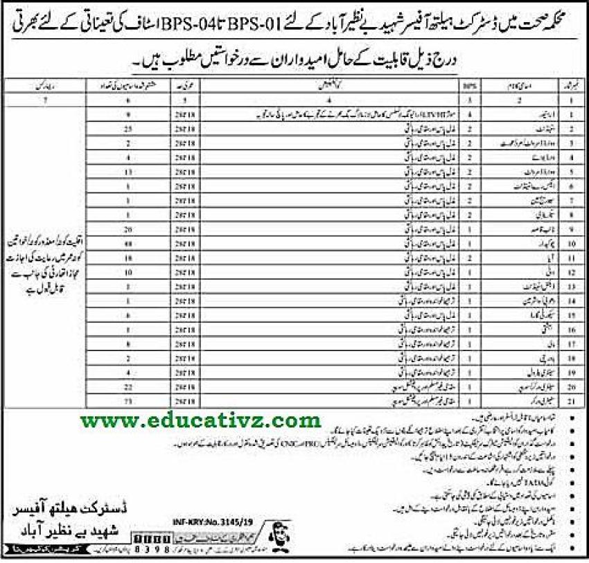 Health Department Shaheed Benazirabad Jobs