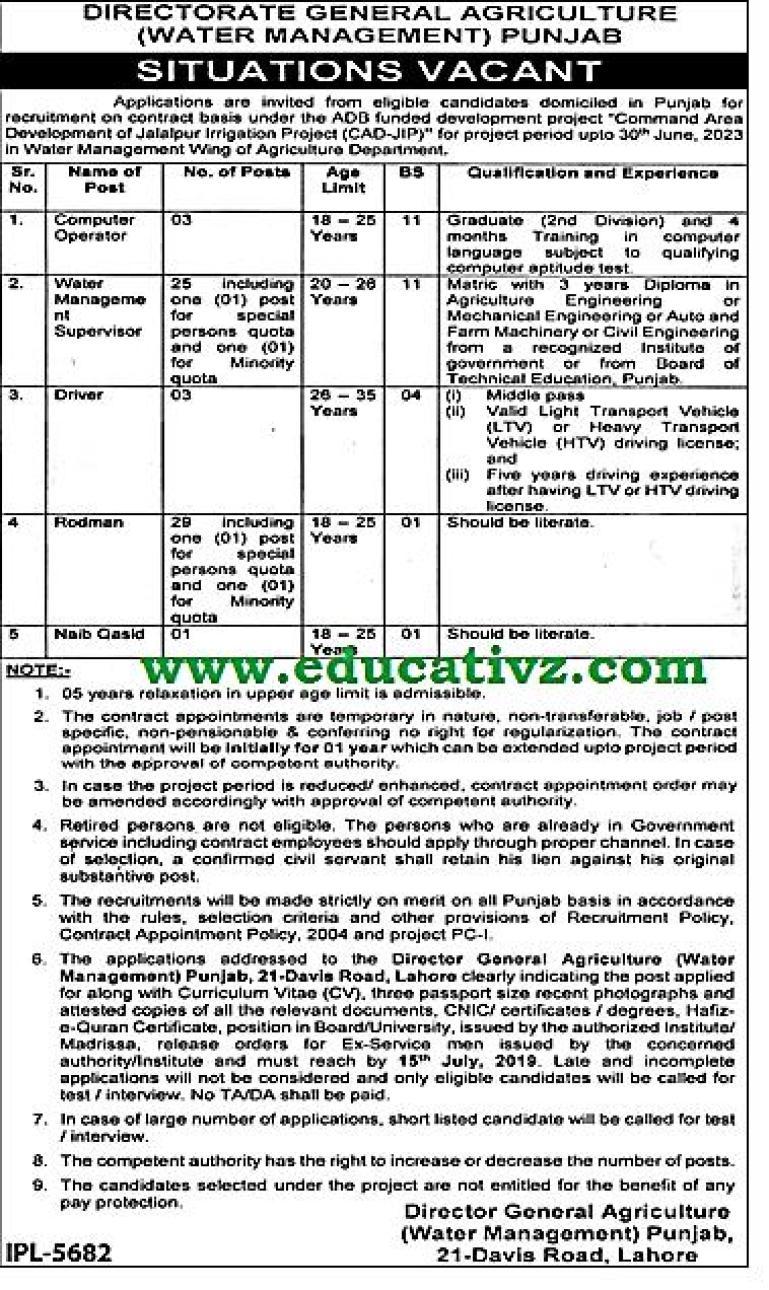 Agriculture Department Punjab Jobs 2019