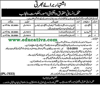 Jobs in Punjab Human Rights Department » Educativz