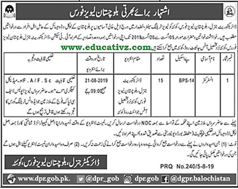 Instructor Jobs in Baluchistan 2019