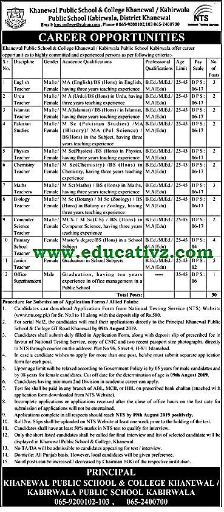 Public School & College Jobs 2019 Khanewal