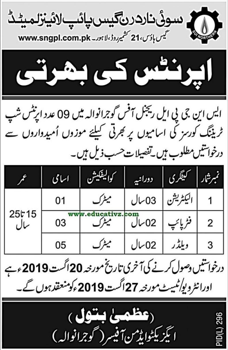 SNGPL Apprenticeships Gujranwala 2019 Latest