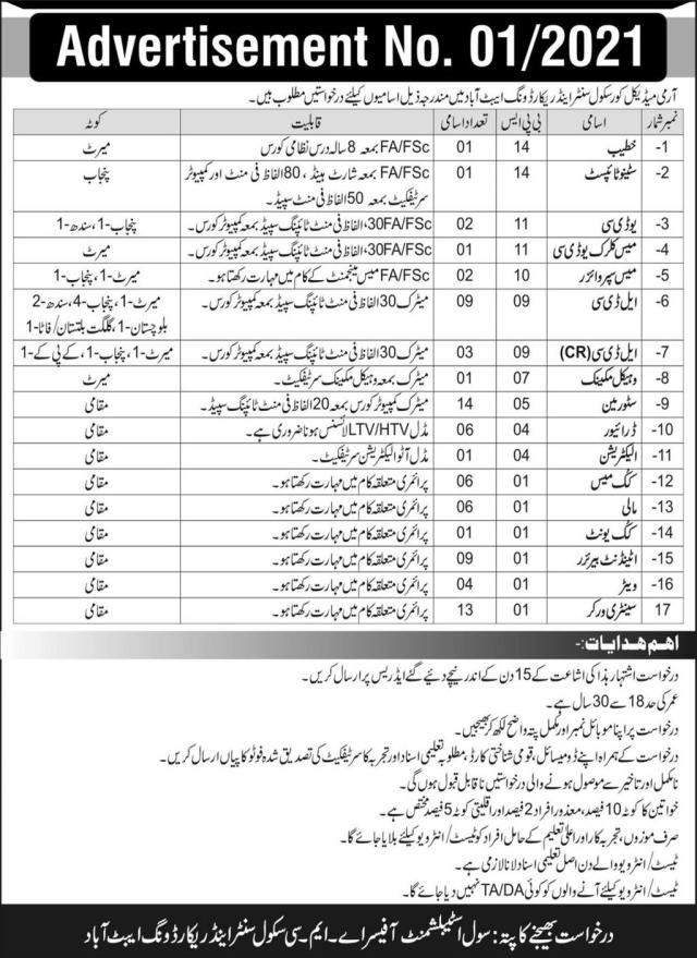 AMC Abbottabad Jobs 2021 Advertisement