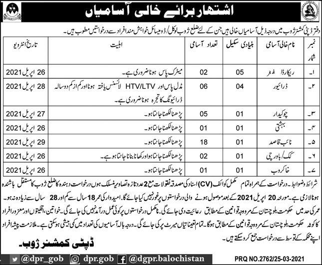 Deputy Commissioner Zhob Jobs 2021 Government of the Baluchistan Latest
