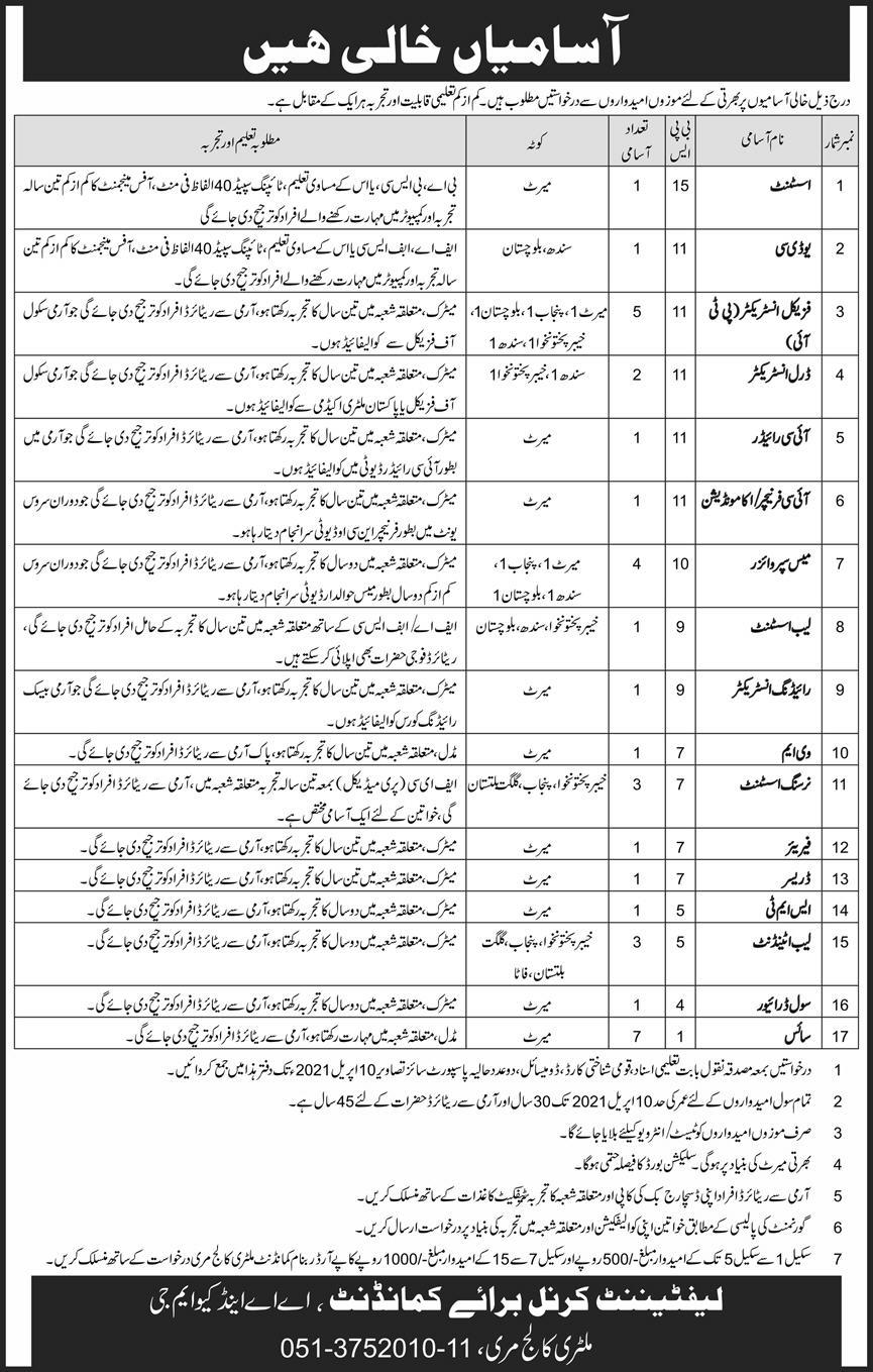 Military College Murree Jobs 2021 lieutenant colonel commandant, AA&QMG  Advertisement