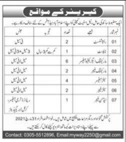 Latest Jobs in Islamabad - Jang Newspaper Advertisement 2021 for Real State Company