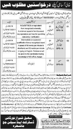 District & Session Court Mansehra Jobs 2021 Computer Operator, Stenographer & Sweeper