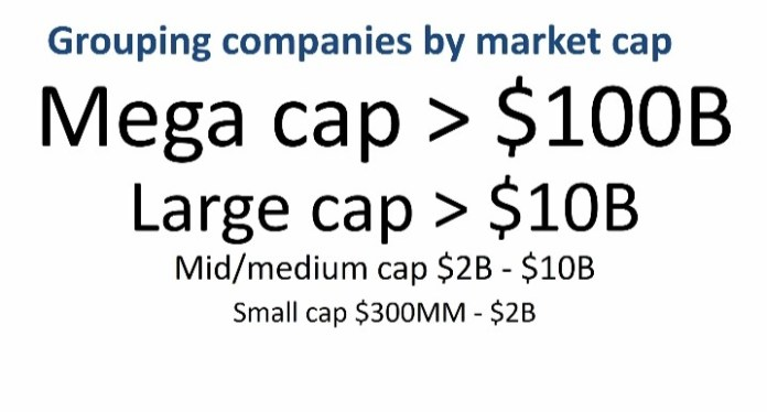 Grouping Companies by Market Cap