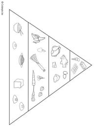 Disegno da colorare piramide alimentare - Cat. 5691.