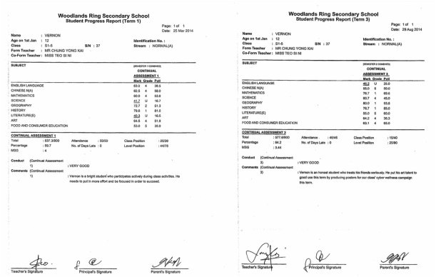 Student's Results
