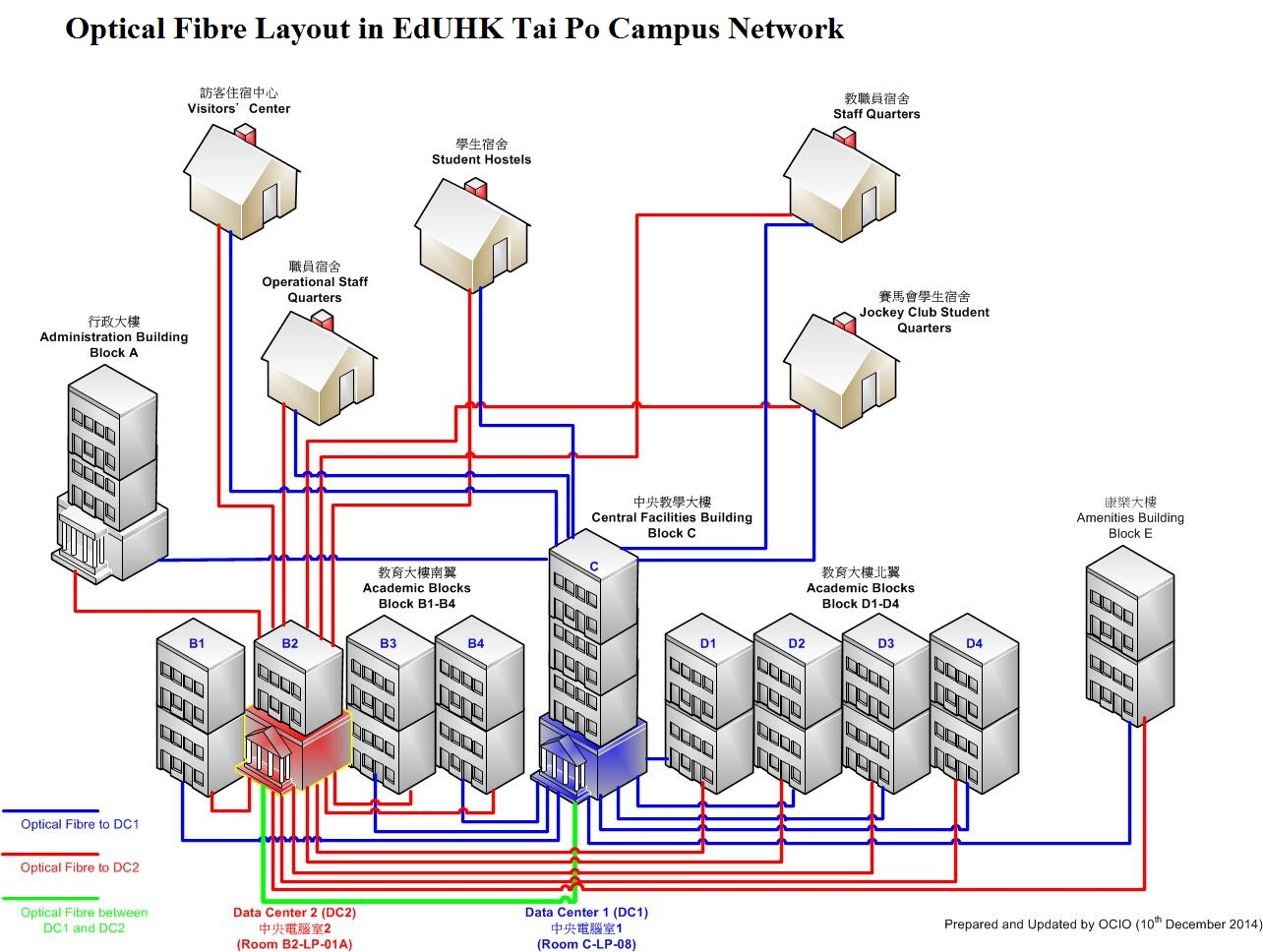 hight resolution of network fiber cabling system