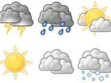 Weather Symbols from edupics