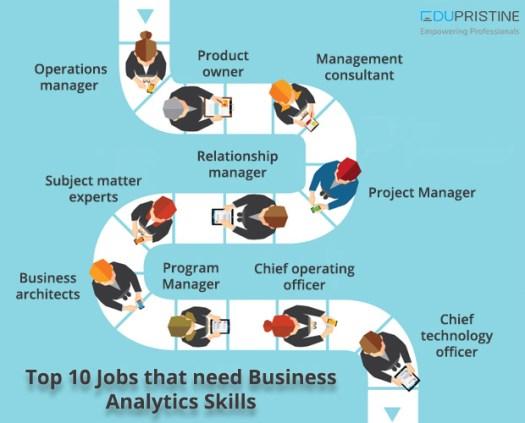 Business Analytics Skills