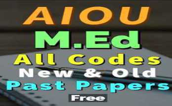 AIOU MEd Code 858 Past Papers