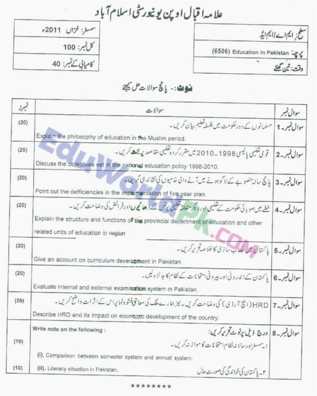 AIOU-MEd-Code-6506-Past-Papers-Autumn-2011