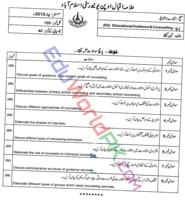 AIOU-MEd-Code-843-Past-Papers-Spring-2015