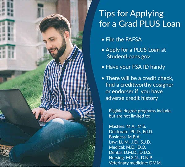 What is a Grad PLUS Loan  Edvisors
