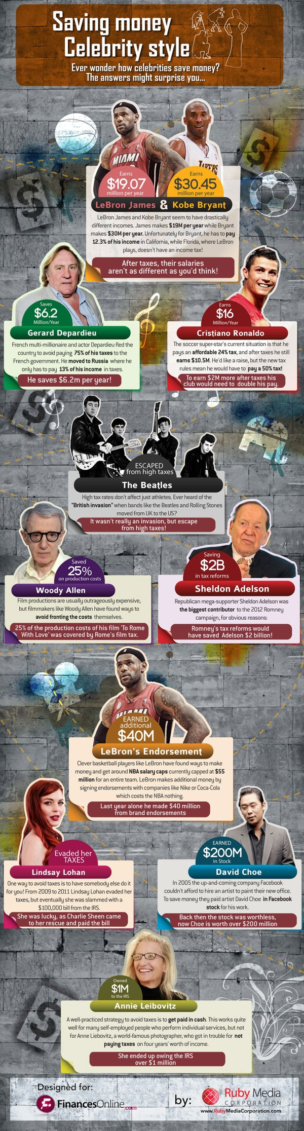 Net Worth of Celebrities: Smart Tricks That LeBron and Other Stars Use To Save Cash