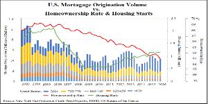 thumbnail_US Mortgage