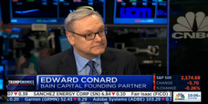 """How Capital Markets Are Reacting to Trumponomics on CNBC's """"Squawk Alley"""""""