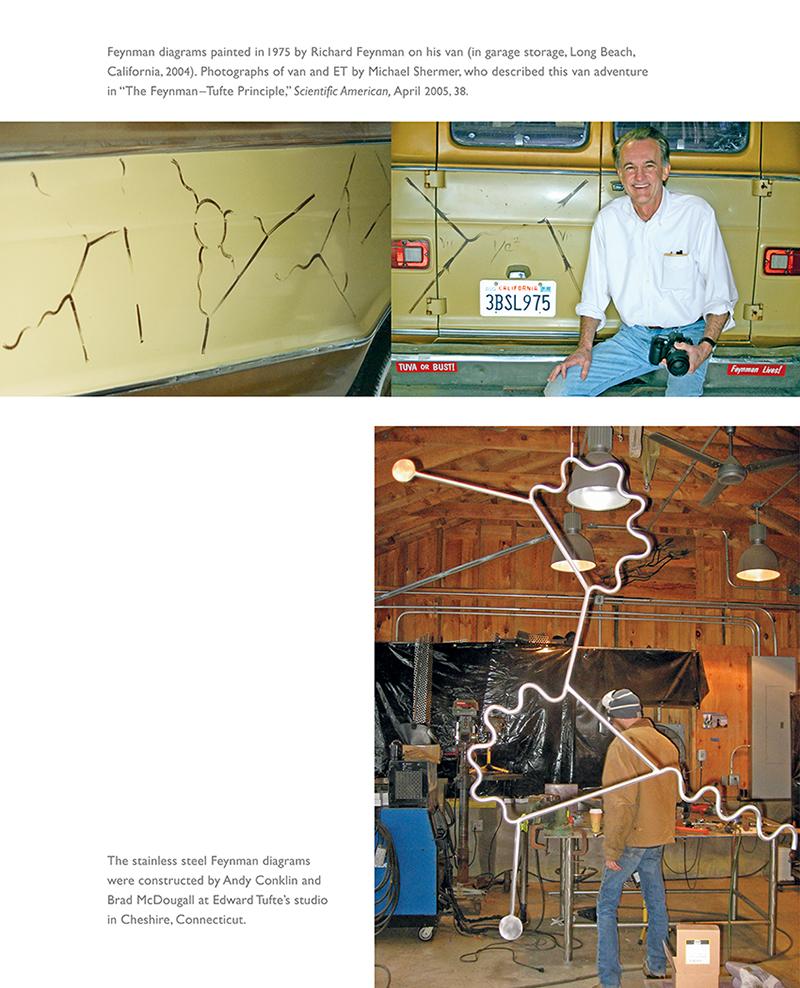 hight resolution of feynman diagrams fermilab tufte