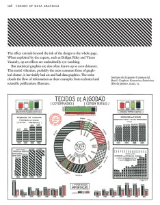 Edward tufte chartjunk visual display of quantitative information also forum rh edwardtufte