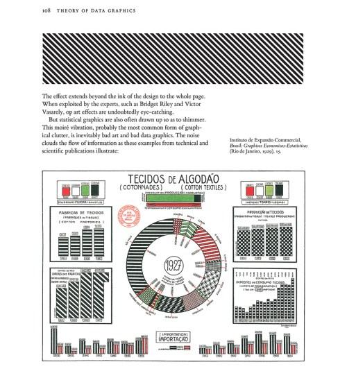 small resolution of edward tufte chartjunk visual display of quantitative information