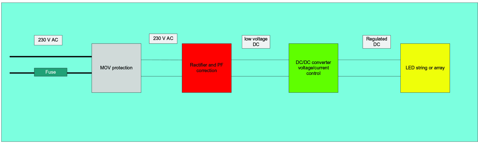 hight resolution of dc wiring for led lighting systems ee publishers boat light wiring diagram fig 1 arrangement of