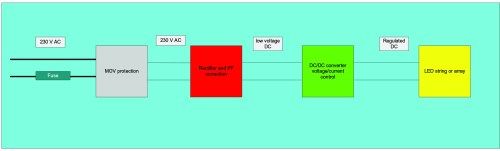 small resolution of dc wiring for led lighting systems ee publishers boat light wiring diagram fig 1 arrangement of